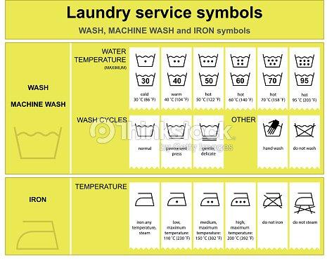 Guide To Laundry Symbols Vector Art Thinkstock