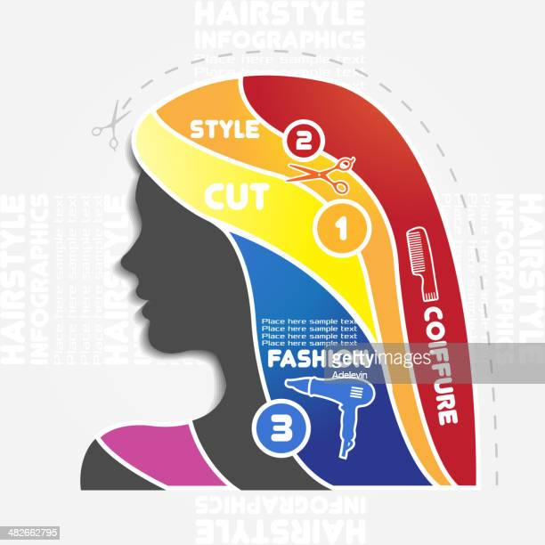 Frisur Infografiken Mädchen Profil