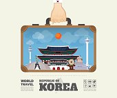 Hand carrying Korea Landmark Global Travel And Journey Infographic Bag. Vector Design Template.vector/illustration.