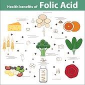 Health benefits of Vitamin Folic Acid.flat cute cartoon design illustration. isolated on white background.