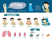 Asthma disease infographic elements..Asthmatic symptoms and cause..Man allergies..Flat cute cartoon and icons illustration design..Wellness medical concept for header banner web flyer brochure.