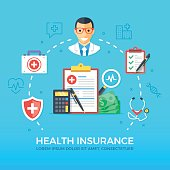 Health insurance. Healthcare, medicine. Flat design graphic elements, line icons set. Premium quality. Modern concepts for web banners, websites, infographics, printed materials. Vector illustration