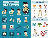 diabetic infographic.health care concept.vector flat icons design..brochure poster banner illustration..isolated on white and blue background.
