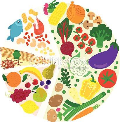 Healthy Diet Food Pie Chart Vector Art Thinkstock