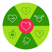 Vector wheel infographic of healthy heart concept.