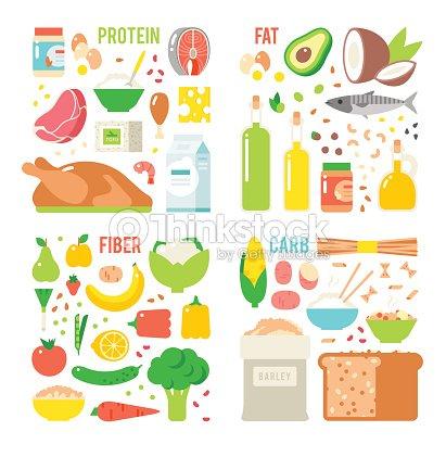 Alimentación Saludable Proteínas Grasas Carbohidratos Dieta ...