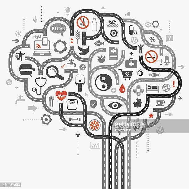 Healthy Thinking Brain