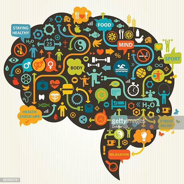 Healthy Thinking