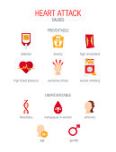 Heart attack causes. Simple icons for medical infographics, articles, textbooks, posters etc. Vector illustration in flat style