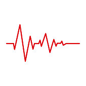 Heart pulse red line cardiogram vector isolated icons on white background. Heartbeat cardiology medical symbol or oscilloscope graphic element