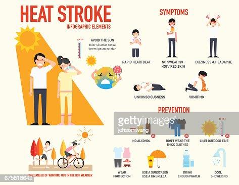 Riesgo de insolación signos y síntomas y prevención de infografía, vector : Arte vectorial
