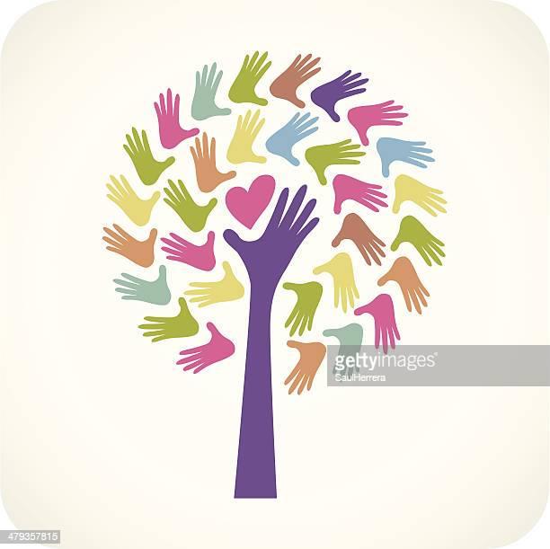 Help team tree