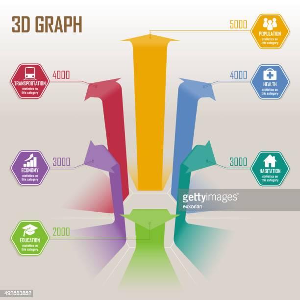 Hexagonal shape 3D bar chart