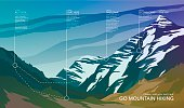 High mountain landscape infographic. Hiking trail in national park. Wilderness. Spectacular view. Web banner. Vector illustration.