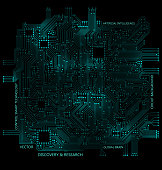 High Tech Circuit Board, Technology Computer Background - Illustration Vector