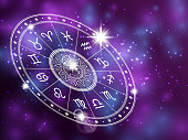 Horoscope circle on shiny backgroung - space backdrop with white astrology circle. Horoscope zodiac, symbols of aries and aquarius, sagittarius and scorpio, pisces and libra. Vector illustration