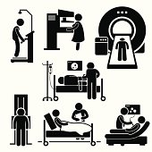 A set of human pictograms representing the diagnosis for BMI, mammogram, MRI, CT scan, endoscopy, xray, and ultrasound.