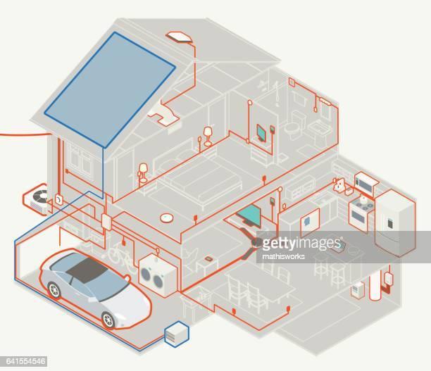 Huis elektrische Diagram