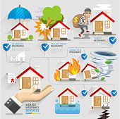 House insurance business service icons template. Can be used for workflow layout, banner, diagram, number options, web design, timeline, infographics.