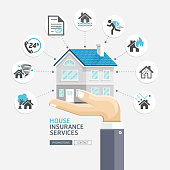 House insurance services. Business hands holding house.
