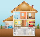 Vector illustration of home interior with an attic, garage and basement.
