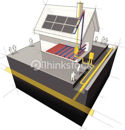 haus mit erdgas heizung fu bodenheizung und solarzellen. Black Bedroom Furniture Sets. Home Design Ideas