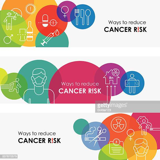 How To Reduce Cancer Risk Banners