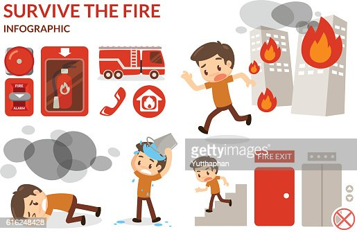 How to survive from fire. : Arte vectorial