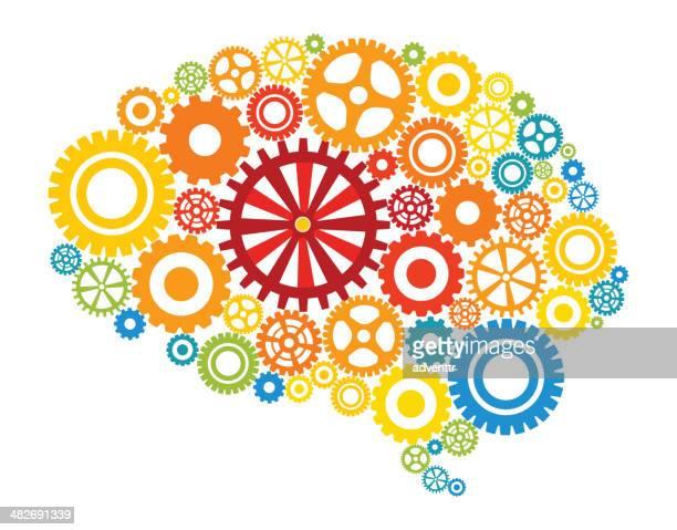 Human mind