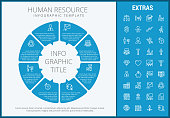 Human resource infographic template, elements and icons. Infograph includes customizable circular diagram, line icon set with human resources manager, employee, business worker, corporate leader etc.
