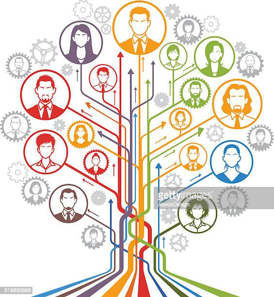 Human Resources Abstract Tree