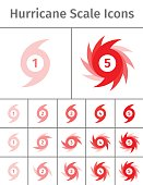 Set of hurricane scale icons. Symbolic display of wind force in a hurricane