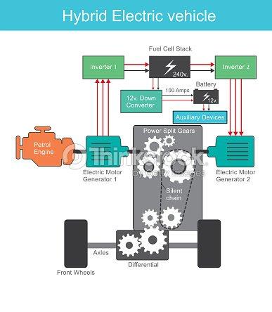 Hybrid Electric Engine System Illustration stock vector