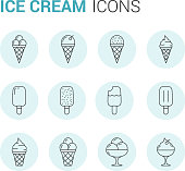 Set of ice cream line icons in circles, vector eps10 illustration