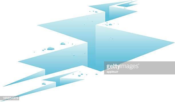 Fractura de hielo