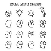 idea line icons, mono vector symbols
