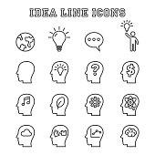 idea line icons, mono vector symbols