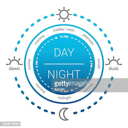 Illustration of a clock with the time of day and am pm : Vector Art