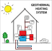 Illustration of a geothermal heating and cooling system. Diagram drawing vector illustration.