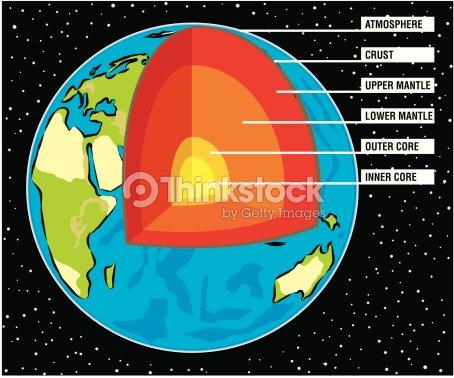 Bibliothèque Virtuelle La Structure Interne De La Terre