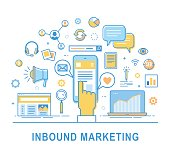 Inbound marketing. Vector illustration with thin line icons: seo, lead conversion, social media, attract, brand engagement, promoters, campaign, growth, roi, call to action, etc