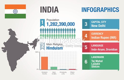 India Infographics Statistical Data India Information Vector ...