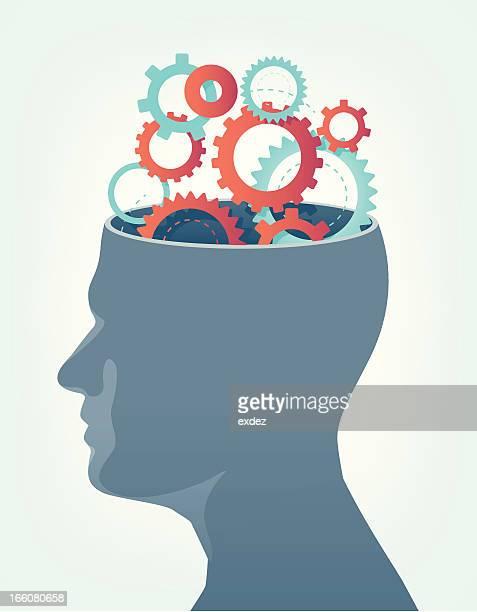 Industrial brain
