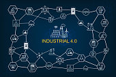 Industry 4.0 and smart productions icon set: smart industrial revolution, automation, robot assistants, cloud and innovation.