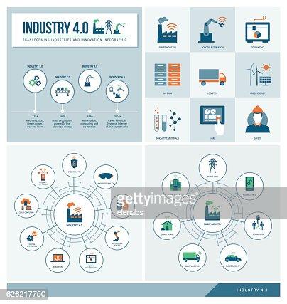 Industry 4.0 : Vector Art