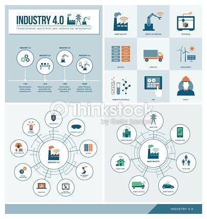 Industry 4.0 : stock vector