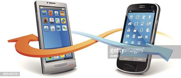 Infinity Mobile communication