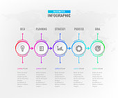 Infograph 5 steps element. Circle graphic chart diagram, business timeline graphic design in rainbow color with icons and signs. Vector illustration.