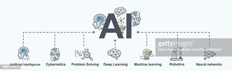 Ai Infographic Banner Neural Network Diagram Cybernetics Problem