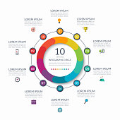 Infographic circle. 10 options, steps, parts. Business concept for diagram, graph, chart. Vector template
